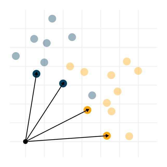 data as vectors