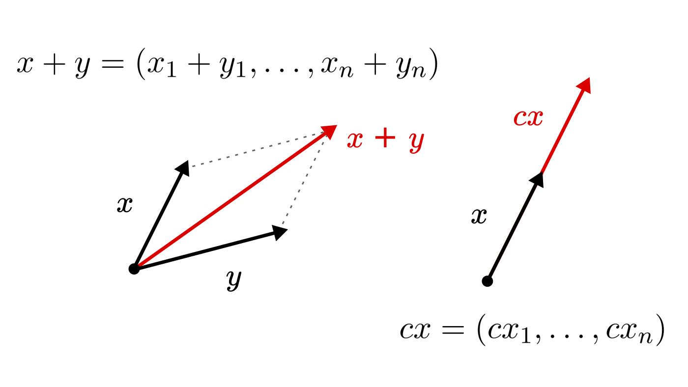 operations on vectors