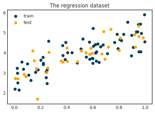 2021-08-mse-03-dataset.png