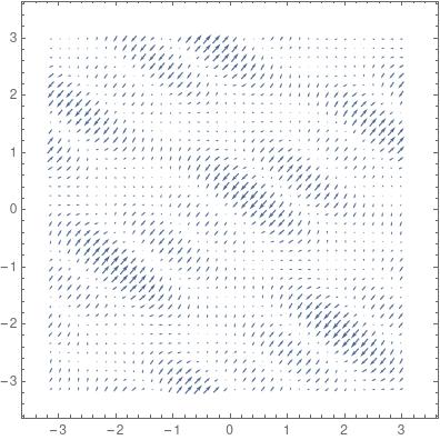 gradient field