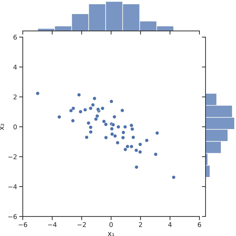 2021-08-pca-02-data-plot.png