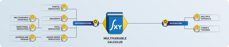 2021-08-roadmap-04-00-multivariable-calculus.png