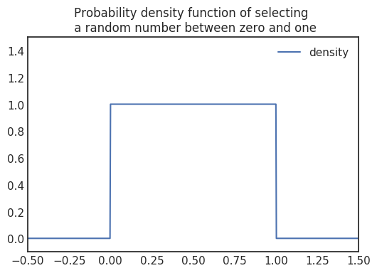 density of the uniform distribution