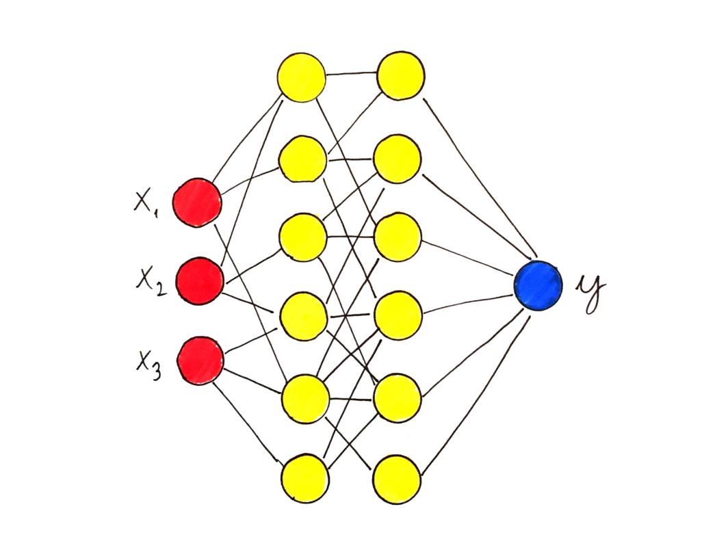 a multilayer perceptron